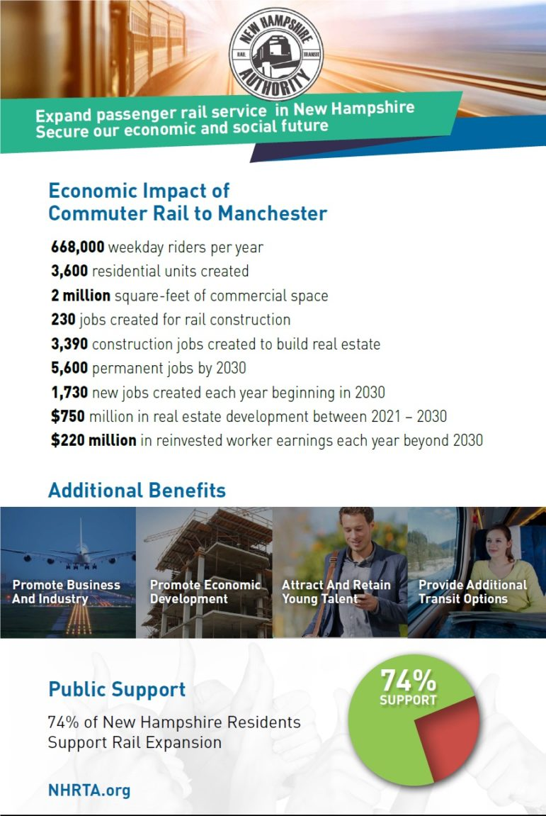 Economic impact of commuter rail to Manchester, NH.